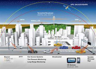 LTE V2X标准初步就绪推动车联网产业发展
